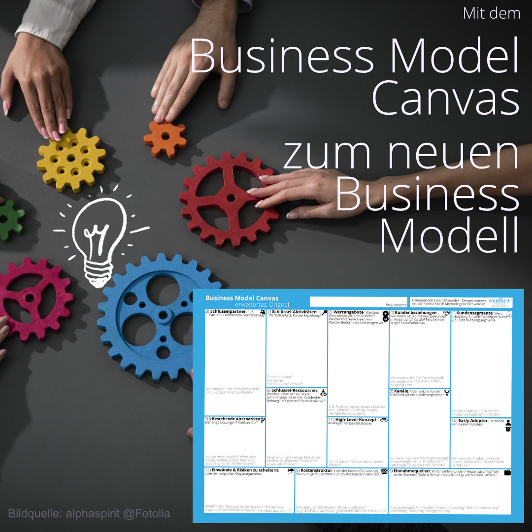 Business Model Canvas anwenden